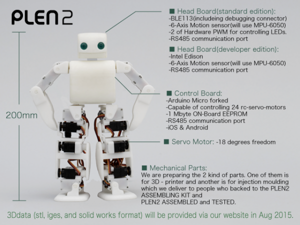 PLEN2SPecification