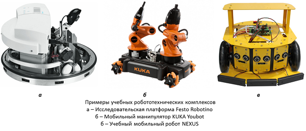 FESTO-KUKA-NEXUS-robotics-for-students